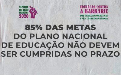 Cerca de 85% dos dispositivos de metas do Plano Nacional de Educação não devem ser cumpridos no prazo, aponta balanço